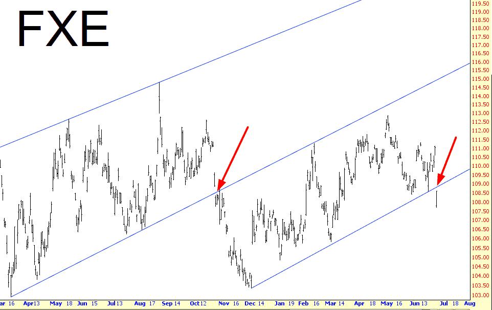 0623-EURO