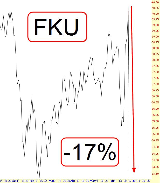 0624-FKU