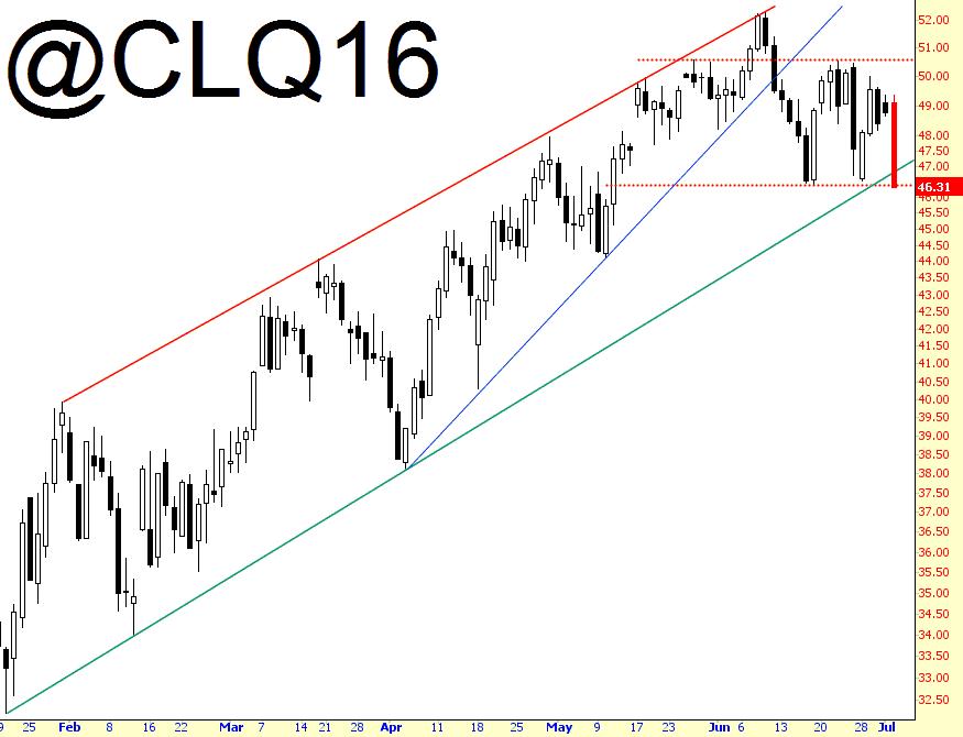 0705-crude