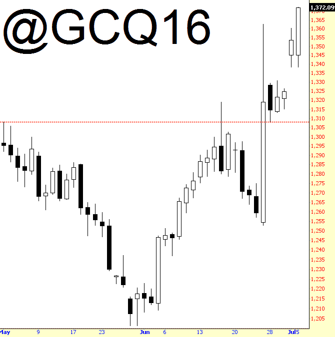 0705-gold