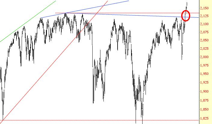 0715-brokeSPX