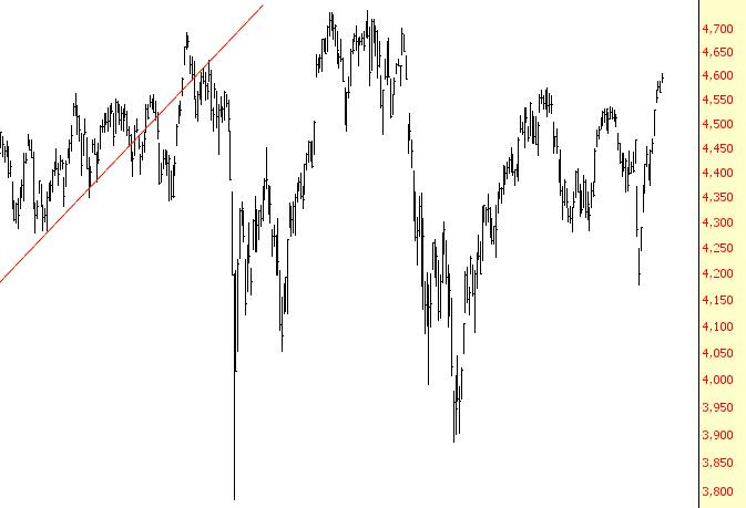 0715-unNDX
