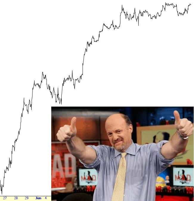 0722-es