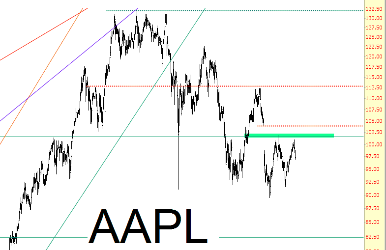 0725-aapl