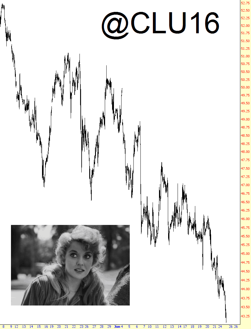 0725-oil