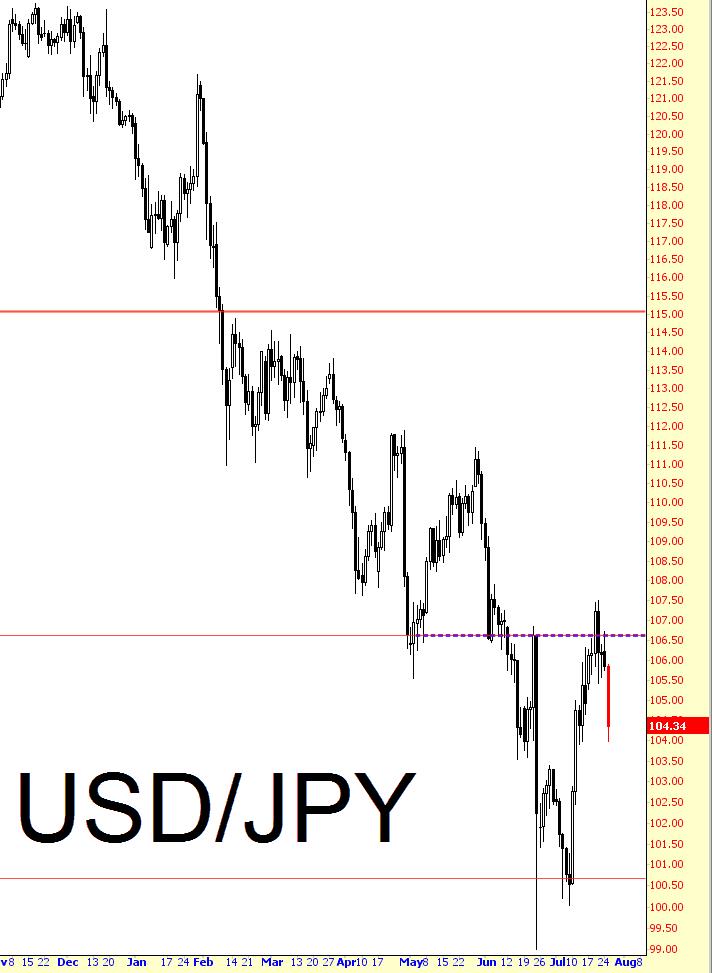 0726-USD