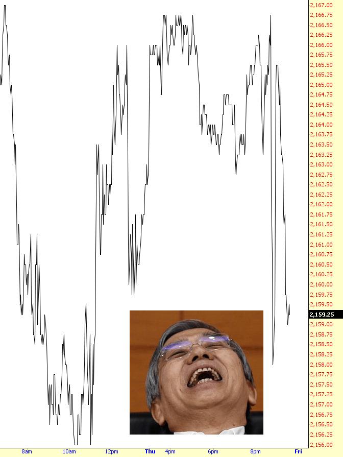 0728-es