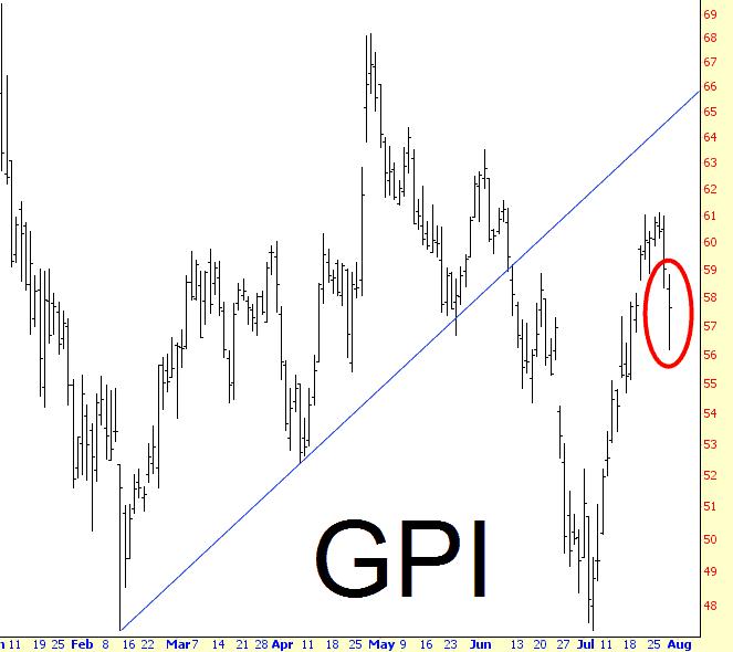 0728-gpi