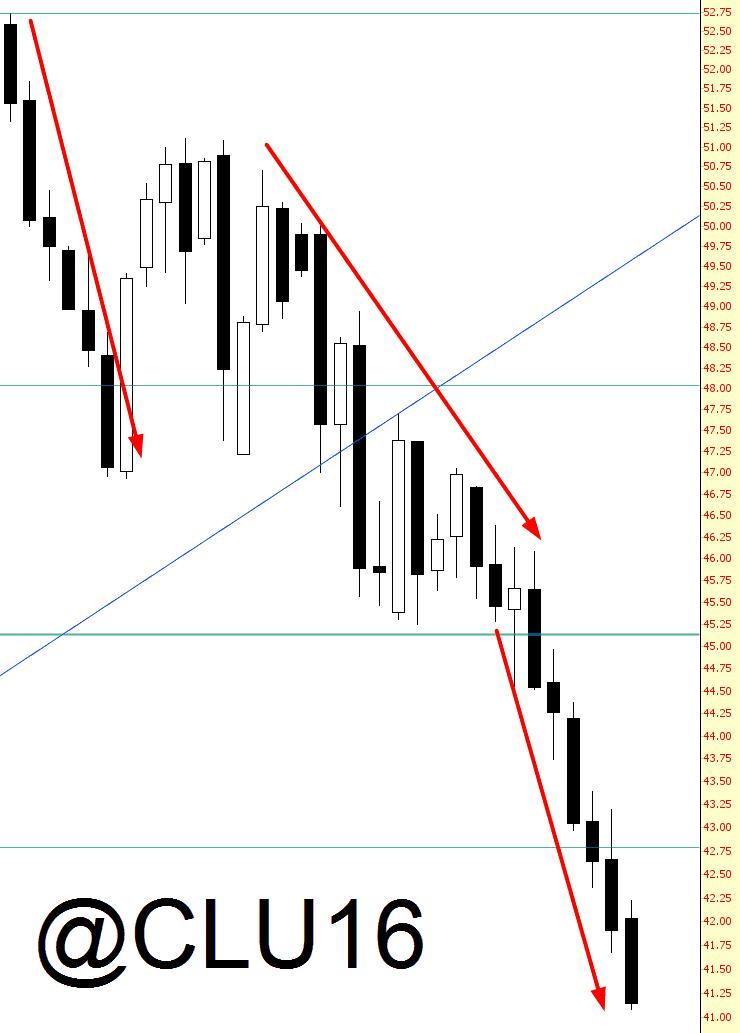 0728-oil