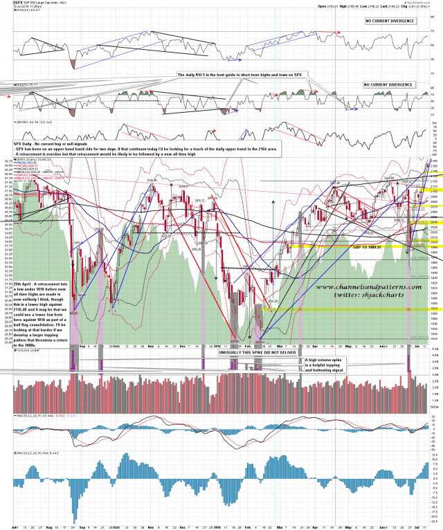 160713 SPX Daily Band Ride