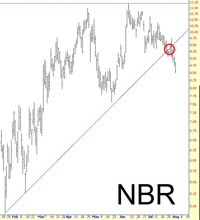 0801-NBR