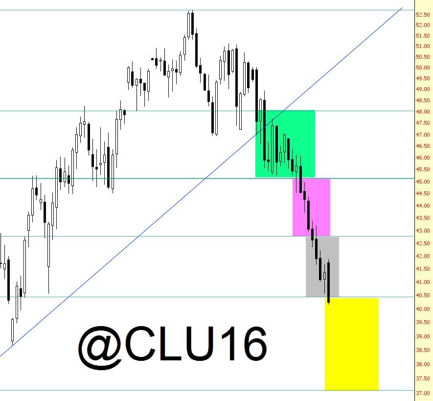 0801-oil