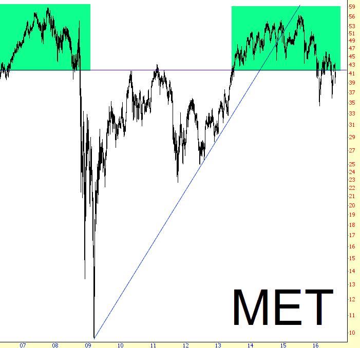 0805-met