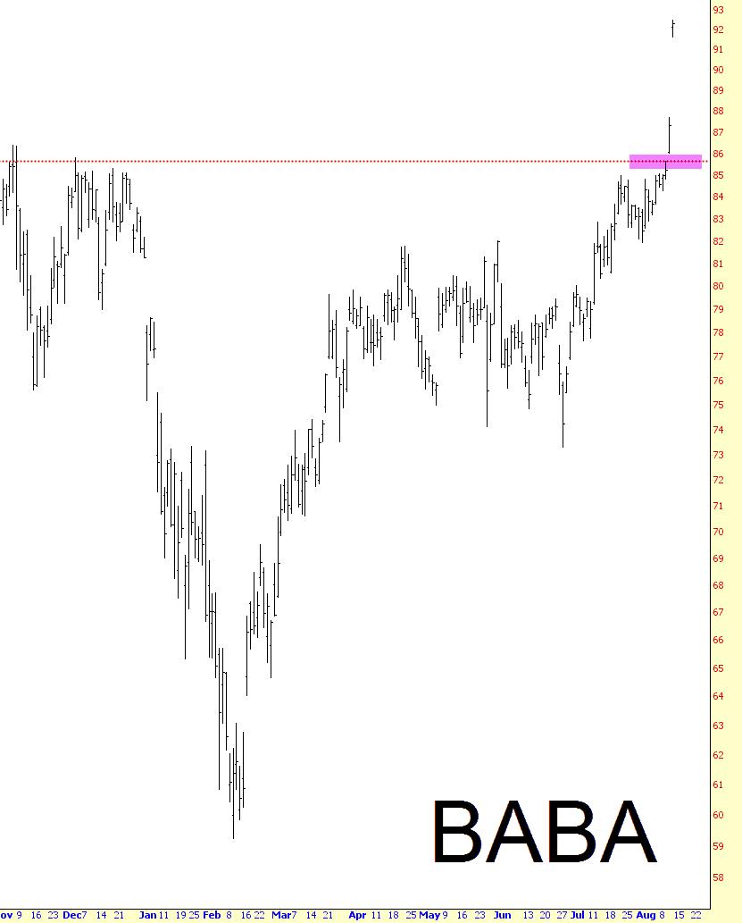 0811-BABA