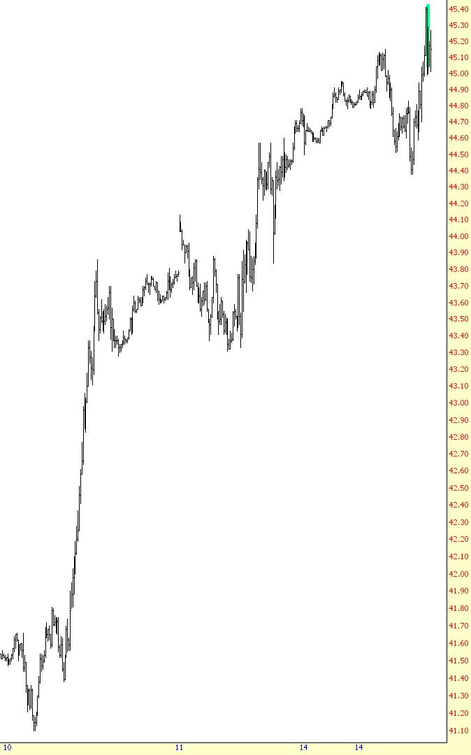 0816-plunge