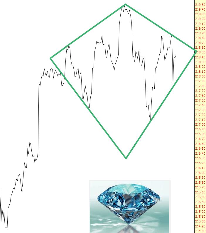 0819-diamond