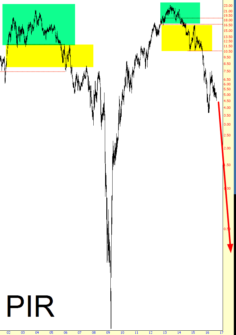 0822-PIR