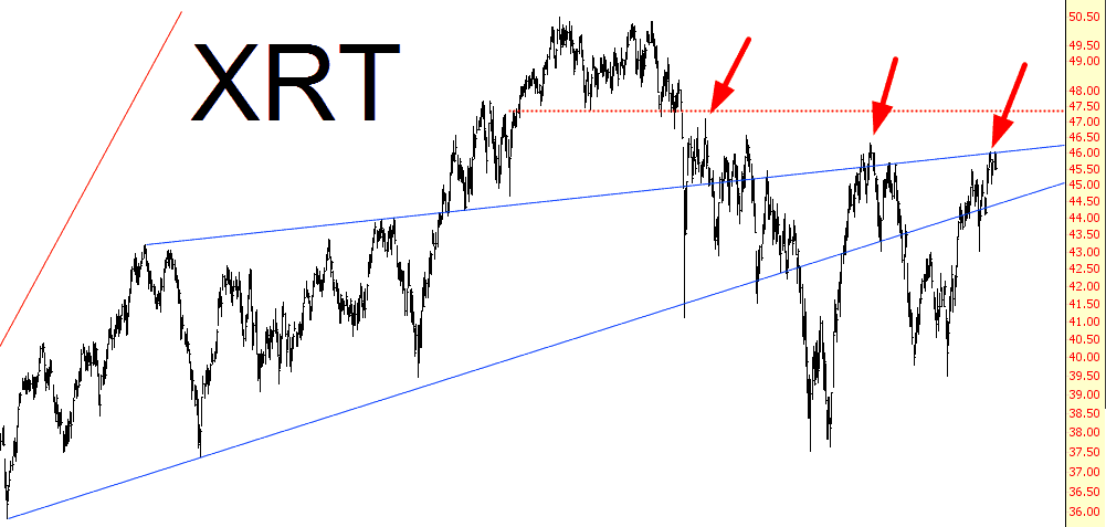 0822-XRT