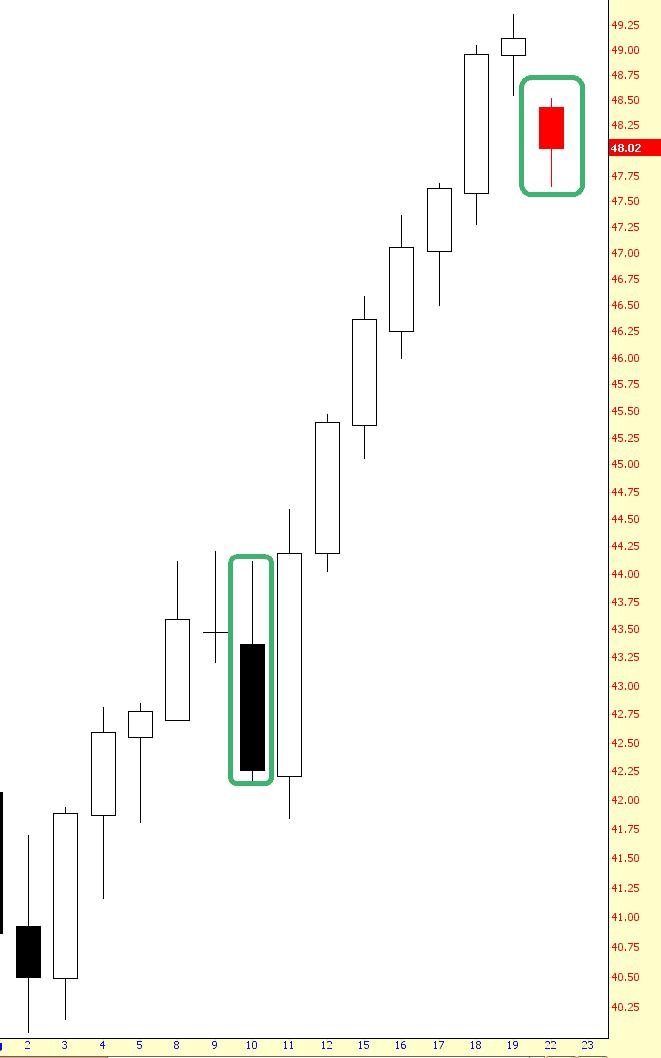0822-crude
