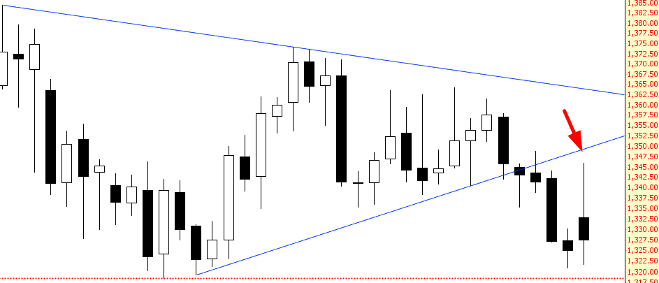 0826-gold
