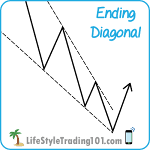 Ending-Diagonal_L_Line-Charts