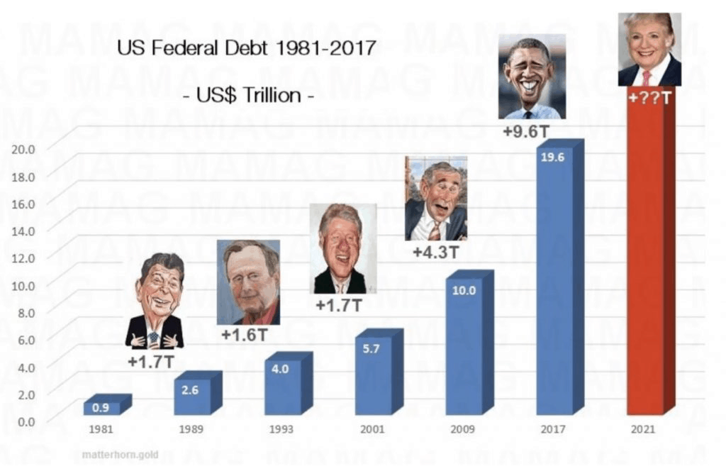 0905-debt