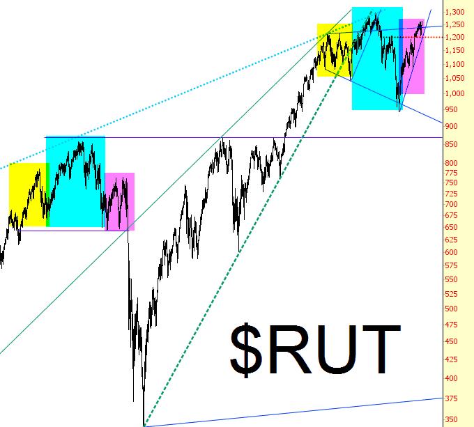 0923-rut