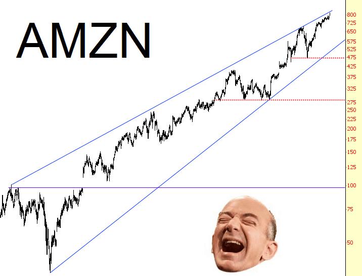 0927-amzn