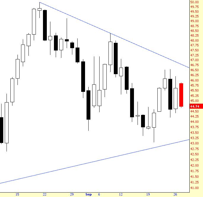 0928-crude