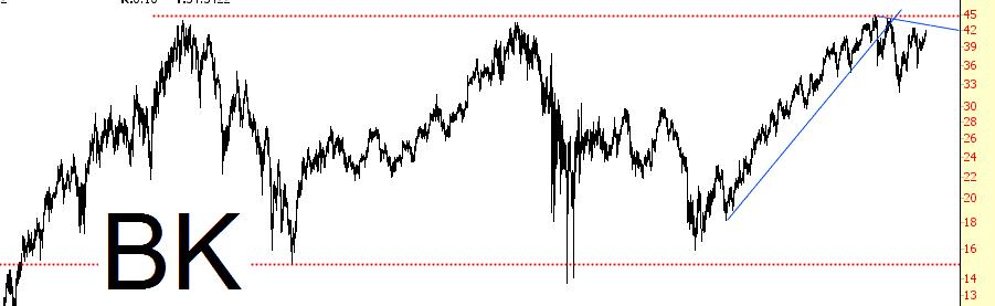 finance-bk
