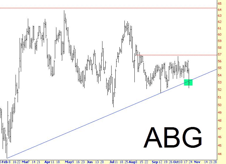 1020-ABG