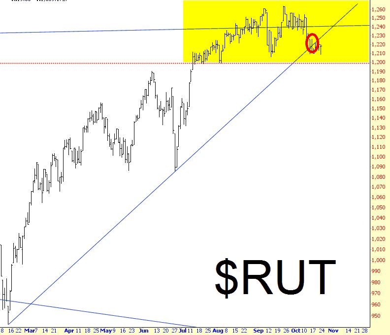 1022-rut