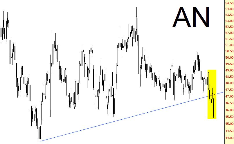 1026-AN