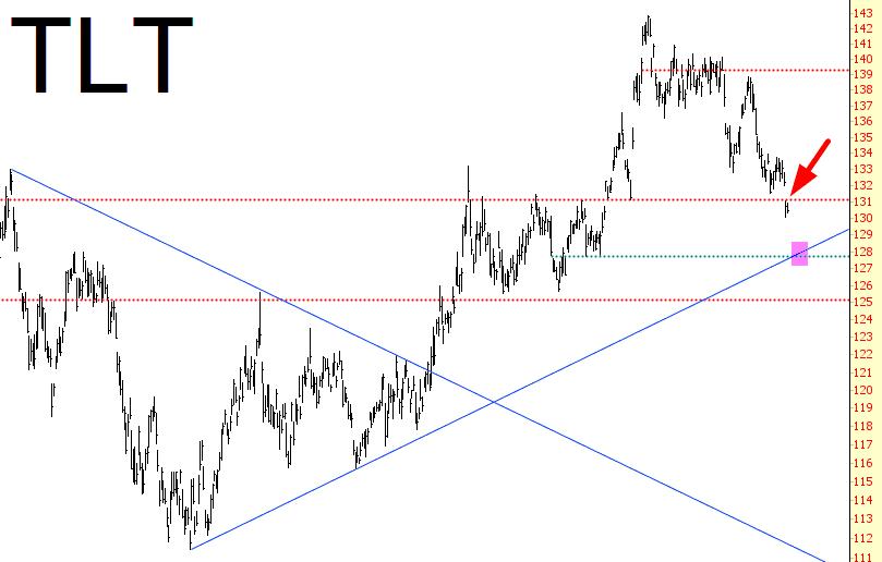 1030-tlt