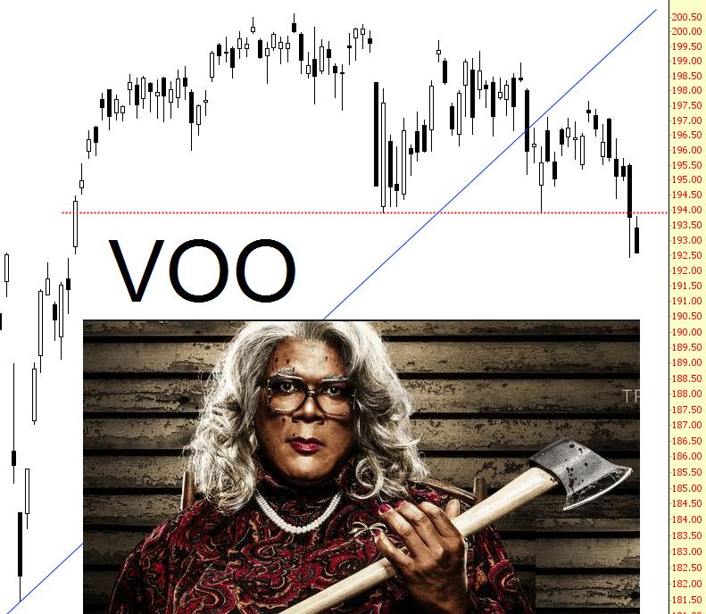 1102-VOO