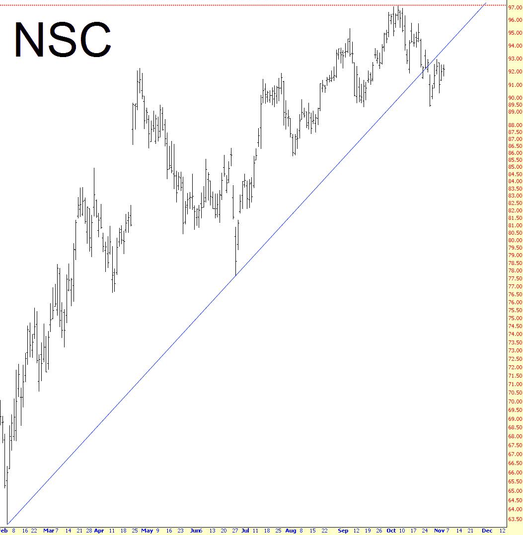 1103-nsc