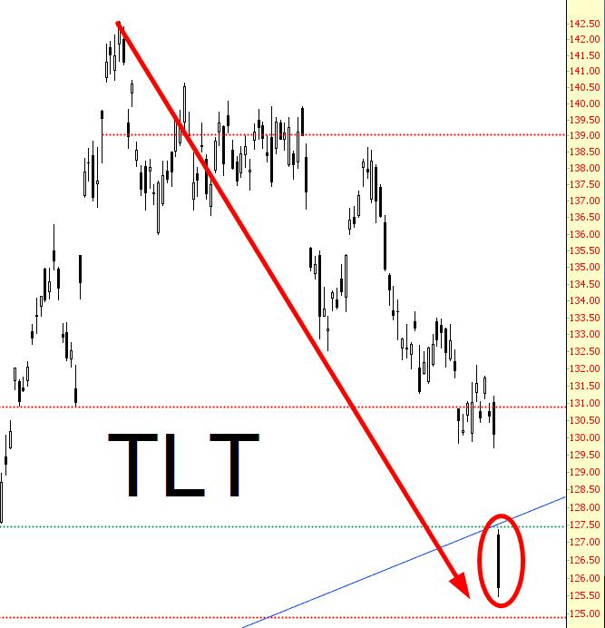 1109-TLT