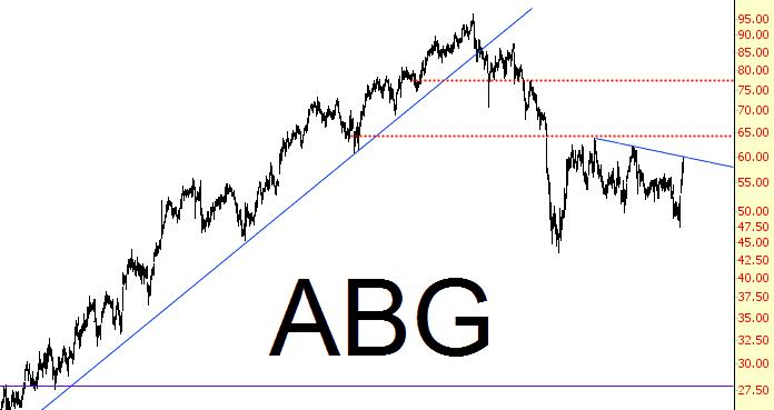 1116-abg