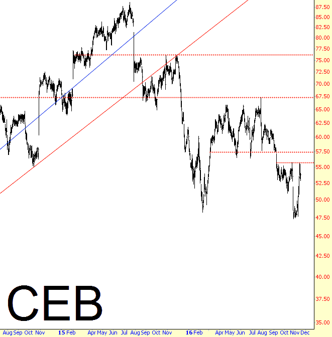 1116-ceb
