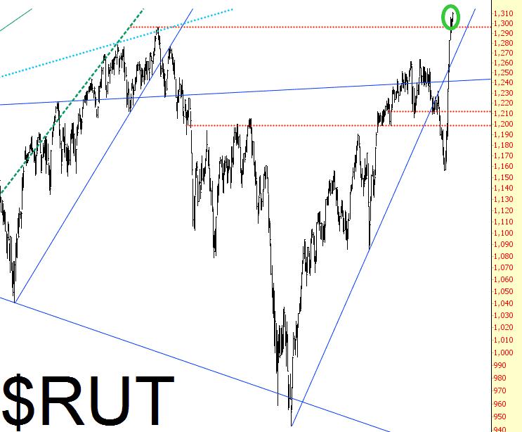 1116-rut