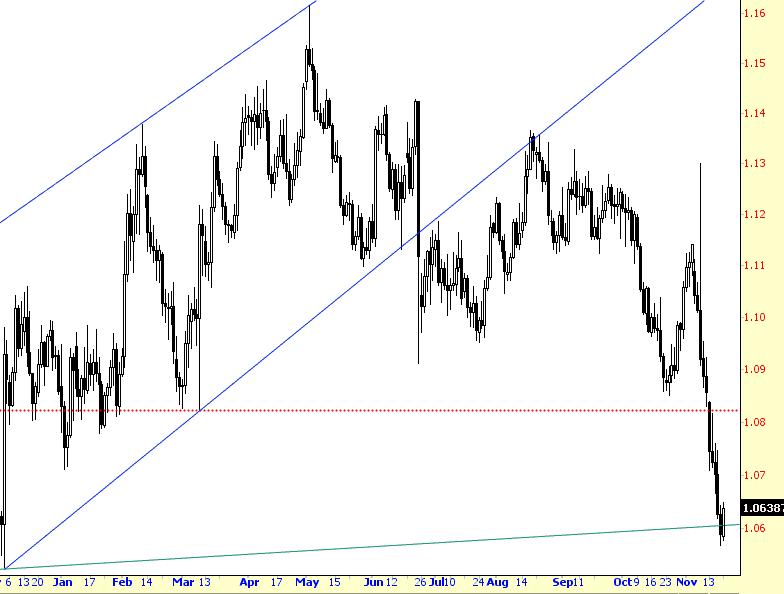 1121-euro