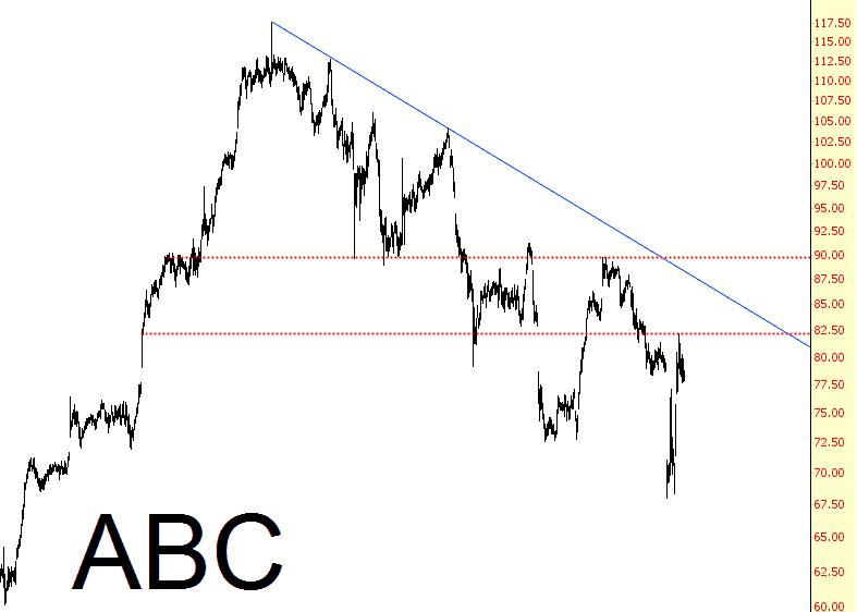 1122-ABC
