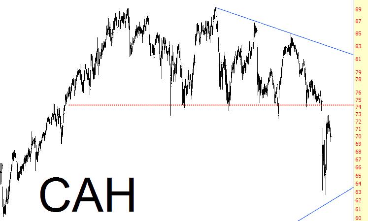 1122-cah