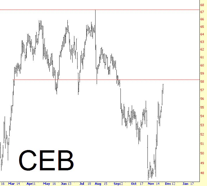 1122-ceb