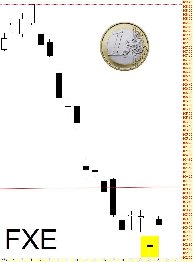 1124-euro