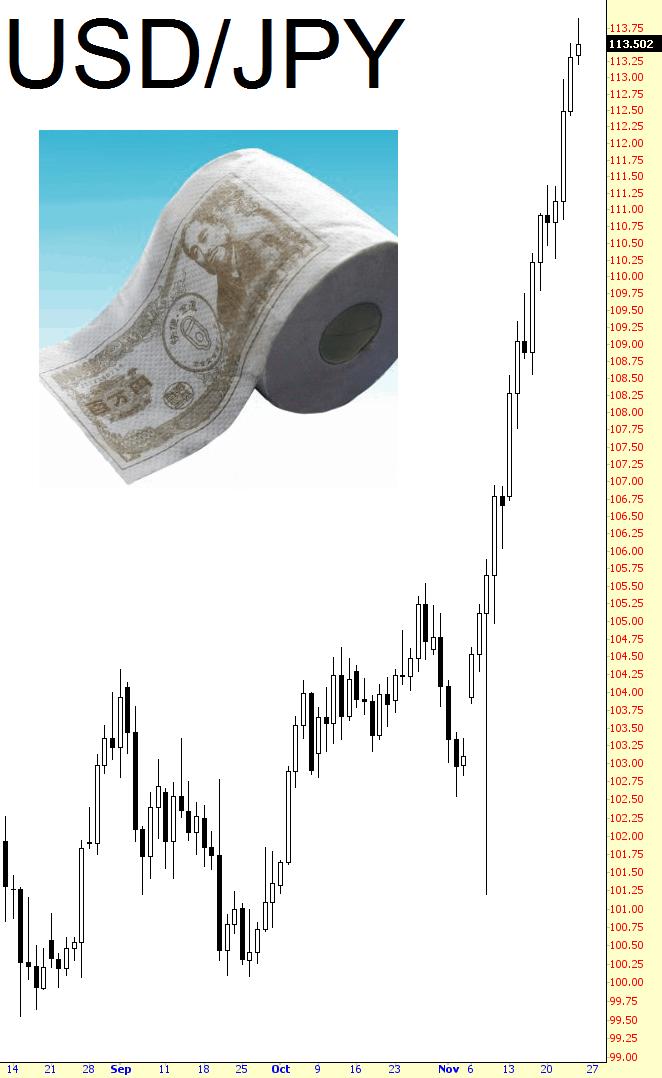 1124-yen