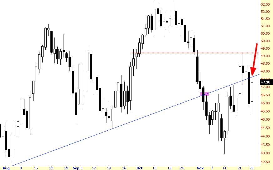 1128-trend