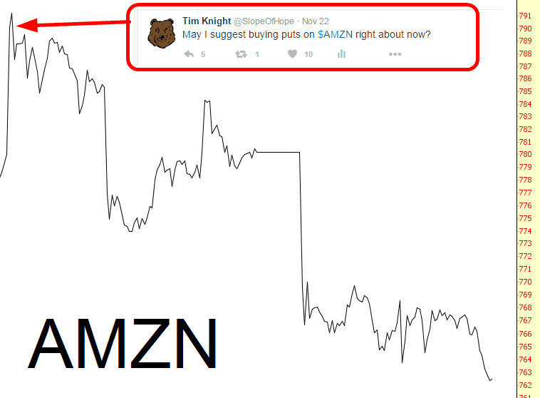 Start trading in forex