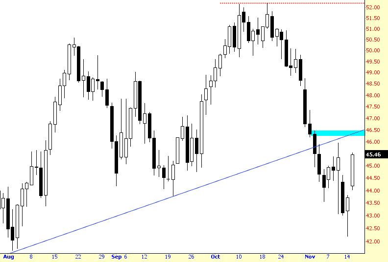115-crude