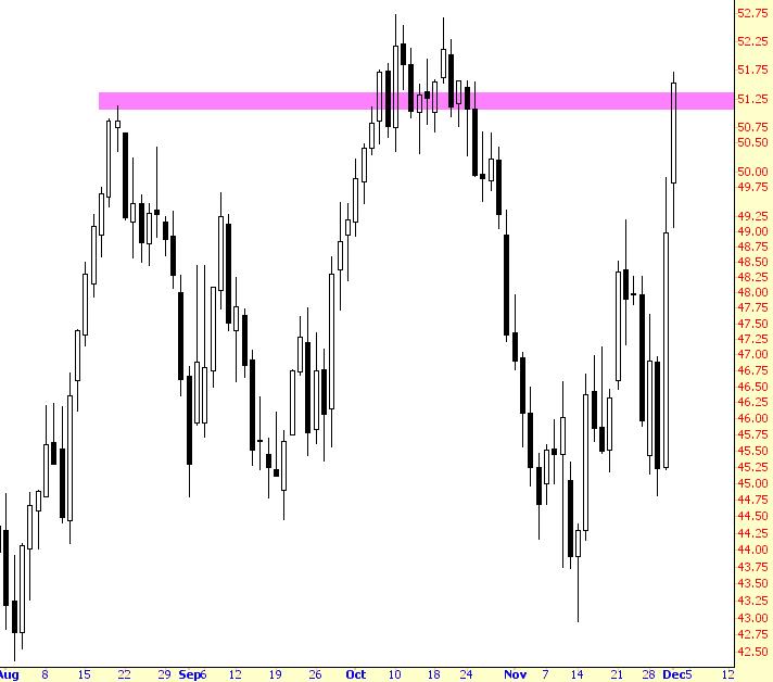 1201-crude